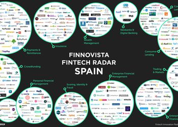 Fintech radar 2019