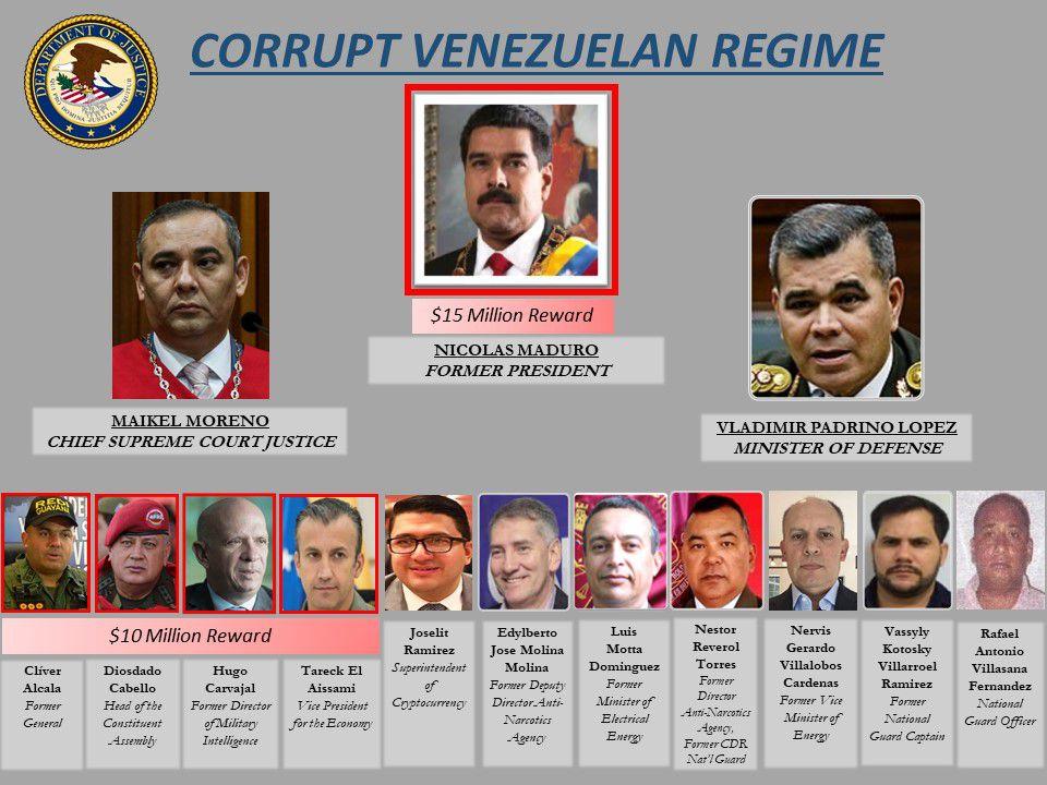 Estados Unidos acusó a Nicolás Maduro y otros funcionarios de cargos asociados al narcotráfico, ofreciendo recompensas por su captura