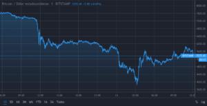 Bitcoin 3856 dólares