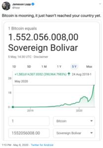 Bolivar versus Bitcoin
