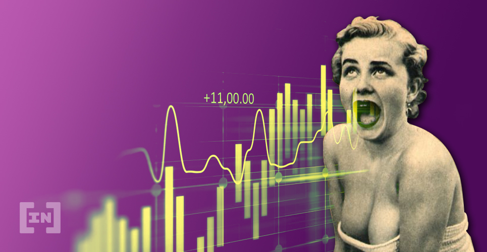 Gráfico de trading