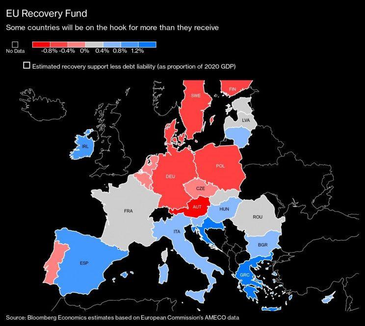 Mapa de los fondos de recuperación de la unión europea beincrypto tony toro