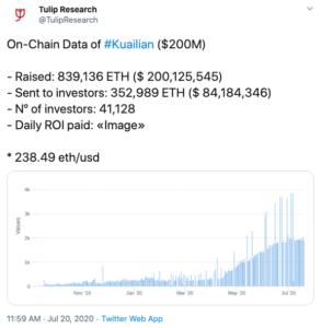 Tuit Tulip Research Kuailian 200 millones