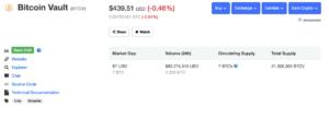 Coinmarketcap desconoce el total la capitalización de BTCV