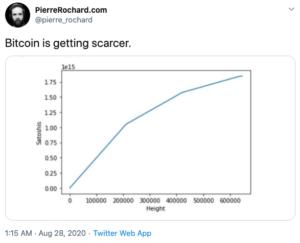 Tuit sobre Bitcon cada vez más escaso