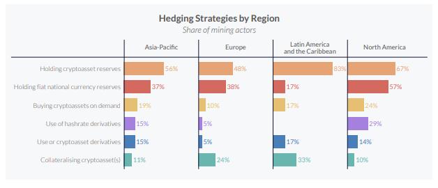 83% de los latinos mantienen sus inversiones en criptomonedas.