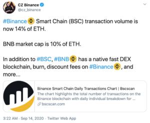 Tuit Binance se come al mercado Ethereum