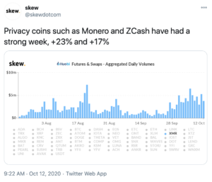 Tuit Monedas privadas Skew