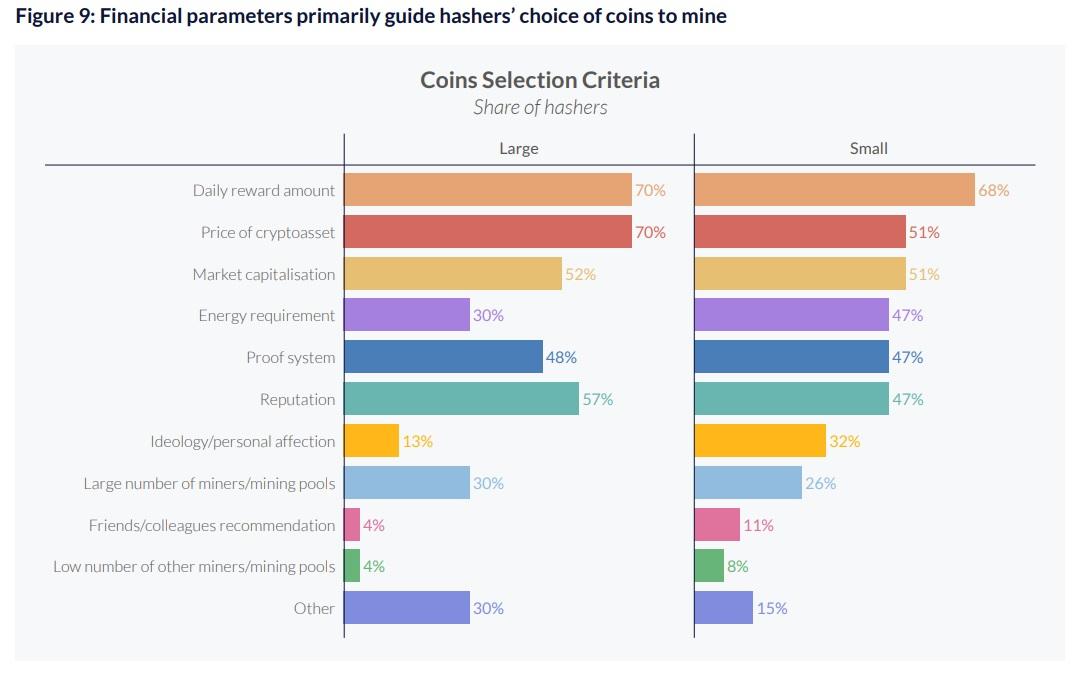 Los mineros artesanales buscan rentabilidad por sobre cualquier otra cosa. Imagen: Universidad de Cambridge