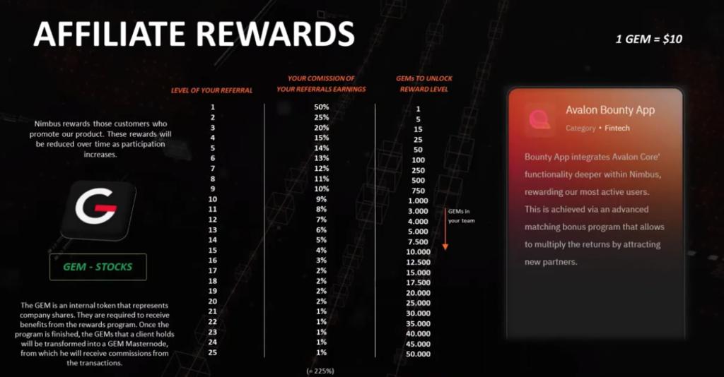 nimbus platform affiliates referral program 1024x534 1